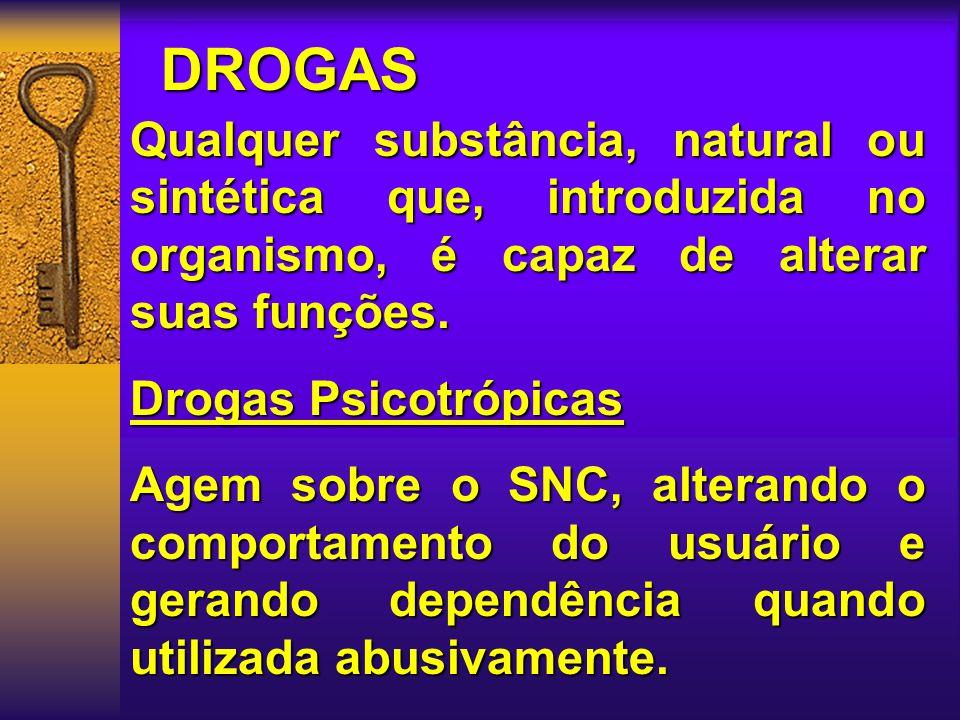 DROGAS Qualquer substância, natural ou sintética que, introduzida no organismo, é capaz de alterar suas funções.