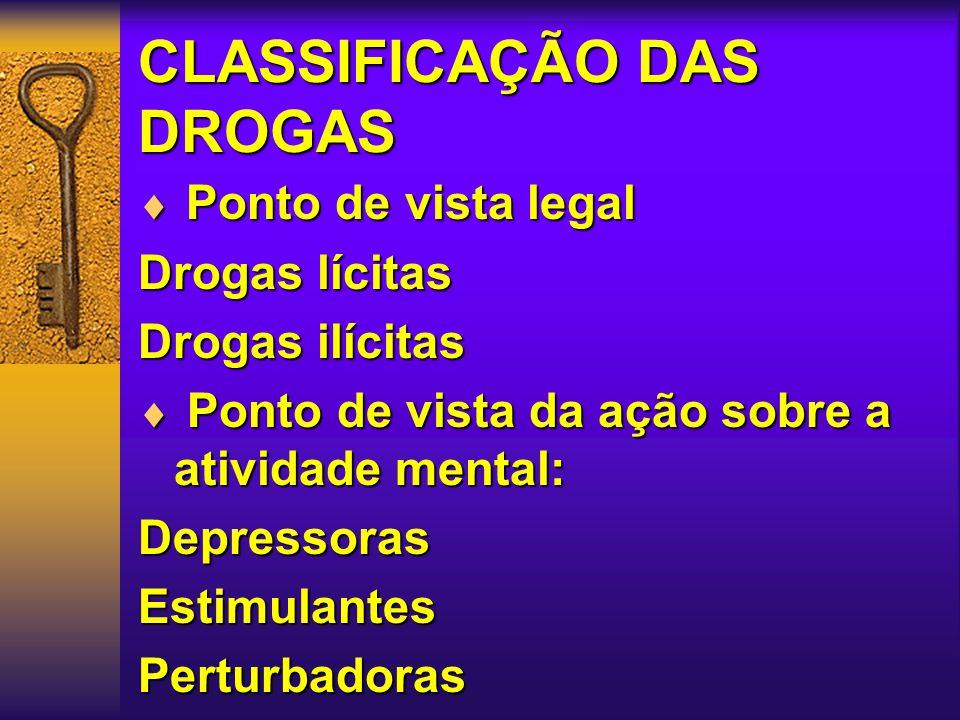 CLASSIFICAÇÃO DAS DROGAS  Ponto de vista legal Drogas lícitas Drogas ilícitas  Ponto de vista da ação sobre a atividade mental: DepressorasEstimulantesPerturbadoras