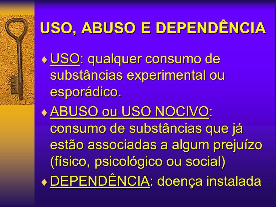EVOLUÇÃO PROGRESSIVA  Uso  Abuso  Dependência Droga utilizada (potencial de dependência) + características do usuário(existência de problemas psicológicos e outros)= tipo de uso