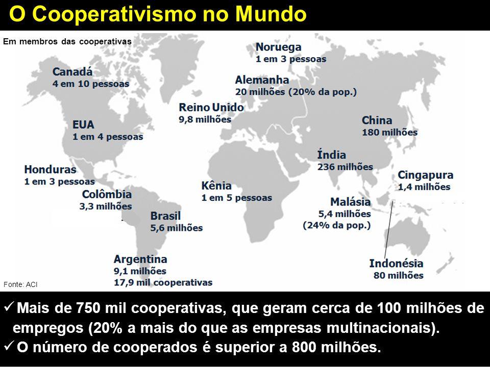 Fonte: ACI Em membros das cooperativas Mais de 750 mil cooperativas, que geram cerca de 100 milhões de empregos (20% a mais do que as empresas multinacionais).