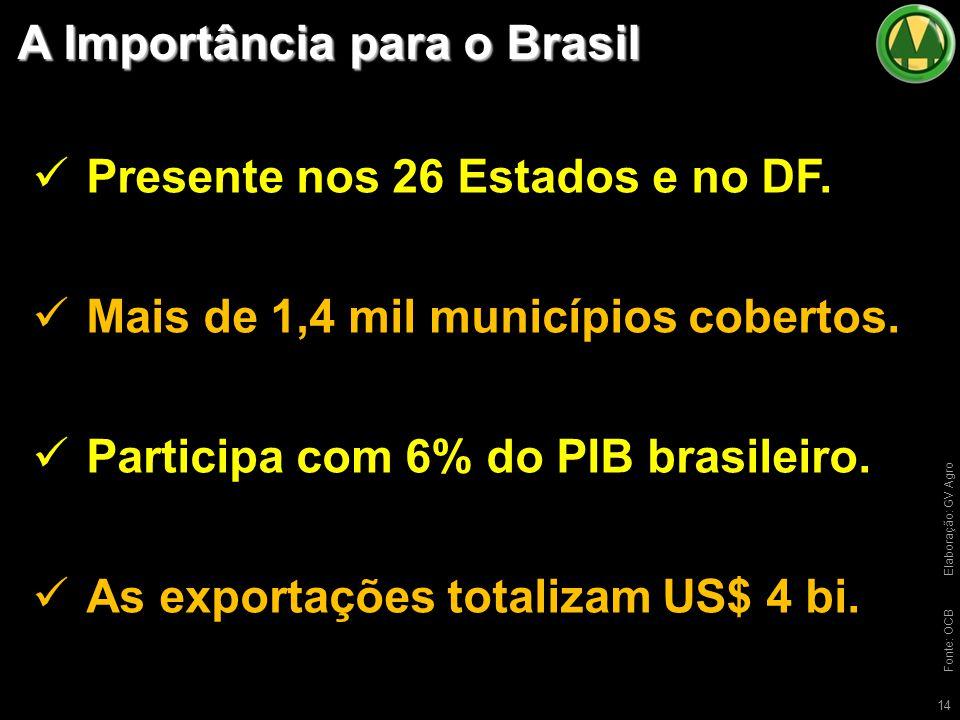 A Importância para o Brasil 14 Presente nos 26 Estados e no DF.