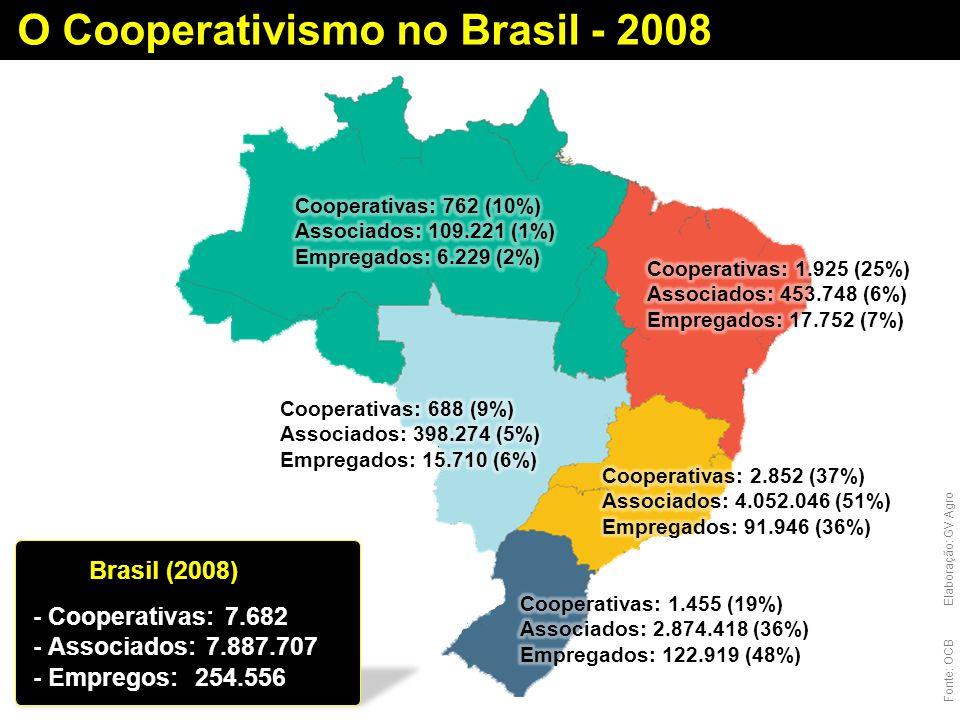O Cooperativismo no Brasil - 2008 Brasil (2008) Brasil (2008) - Cooperativas: 7.682 - Cooperativas: 7.682 - Associados: 7.887.707 - Associados: 7.887.707 - Empregos: 254.556 - Empregos: 254.556 Fonte: OCBElaboração: GV Agro