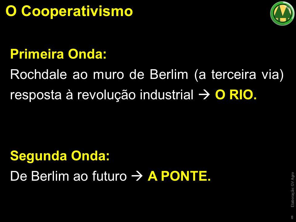 O Cooperativismo 8 Primeira Onda: Rochdale ao muro de Berlim (a terceira via) resposta à revolução industrial  O RIO.