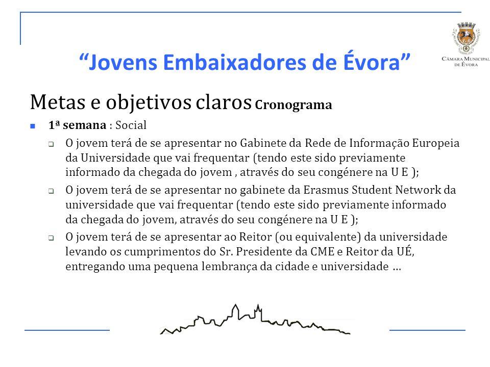 """""""Jovens Embaixadores de Évora"""" Metas e objetivos claros Cronograma 1ª semana : Social  O jovem terá de se apresentar no Gabinete da Rede de Informaçã"""