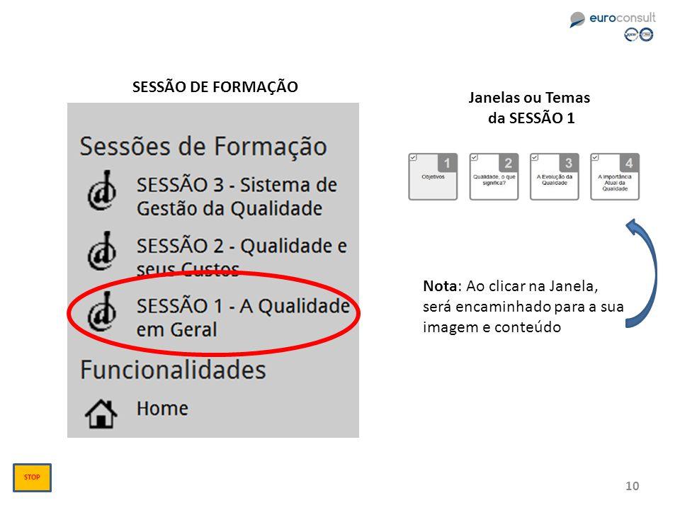 10 SESSÃO DE FORMAÇÃO Janelas ou Temas da SESSÃO 1 Nota: Ao clicar na Janela, será encaminhado para a sua imagem e conteúdo STOP