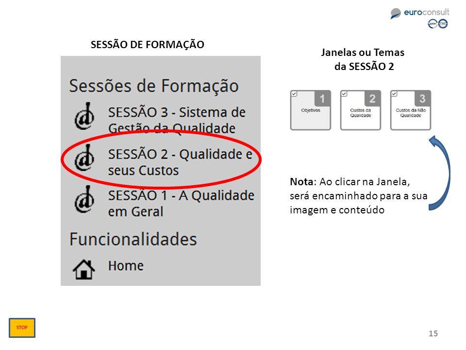15 SESSÃO DE FORMAÇÃO Janelas ou Temas da SESSÃO 2 Nota: Ao clicar na Janela, será encaminhado para a sua imagem e conteúdo STOP