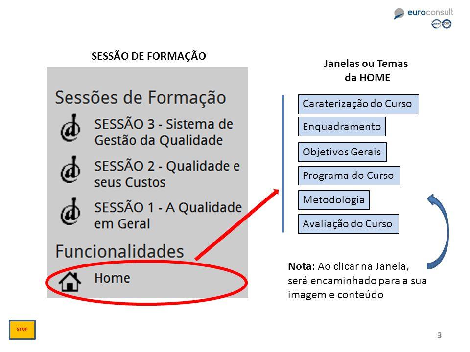 Avaliação do Curso 3 SESSÃO DE FORMAÇÃO Janelas ou Temas da HOME Nota: Ao clicar na Janela, será encaminhado para a sua imagem e conteúdo Caraterizaçã