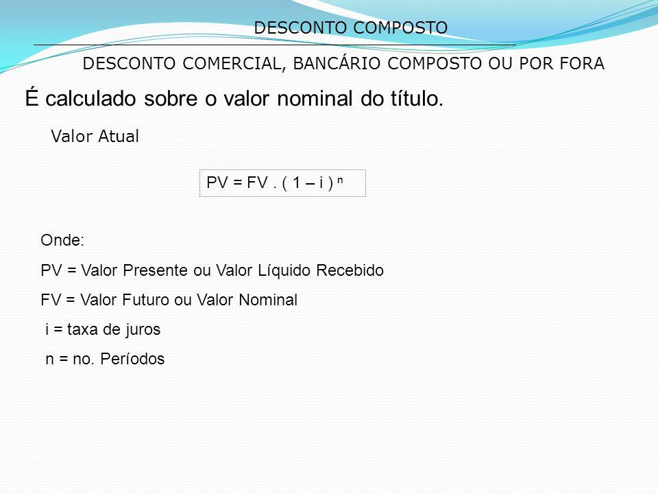 DESCONTO COMPOSTO É calculado sobre o valor nominal do título. Valor Atual DESCONTO COMERCIAL, BANCÁRIO COMPOSTO OU POR FORA PV = FV. ( 1 – i ) ⁿ Onde