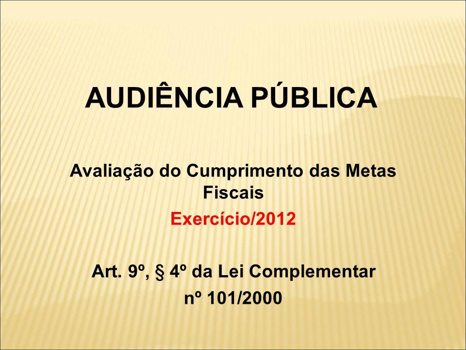 AUDIÊNCIA PÚBLICA Avaliação do Cumprimento das Metas Fiscais Exercício/2012 Art. 9º, § 4º da Lei Complementar nº 101/2000