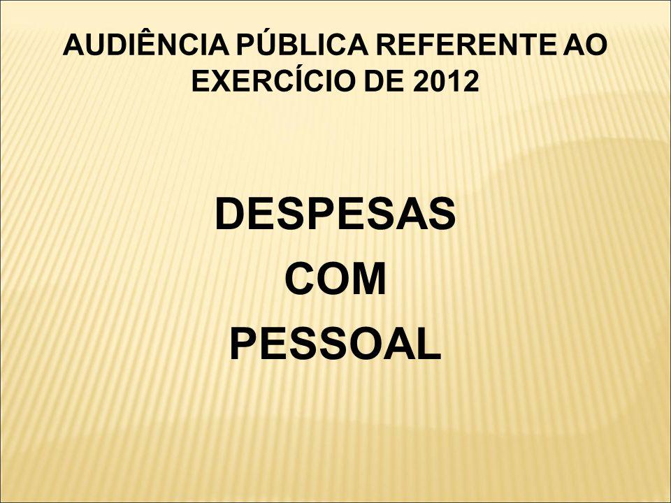 AUDIÊNCIA PÚBLICA REFERENTE AO EXERCÍCIO DE 2012 DESPESAS COM PESSOAL