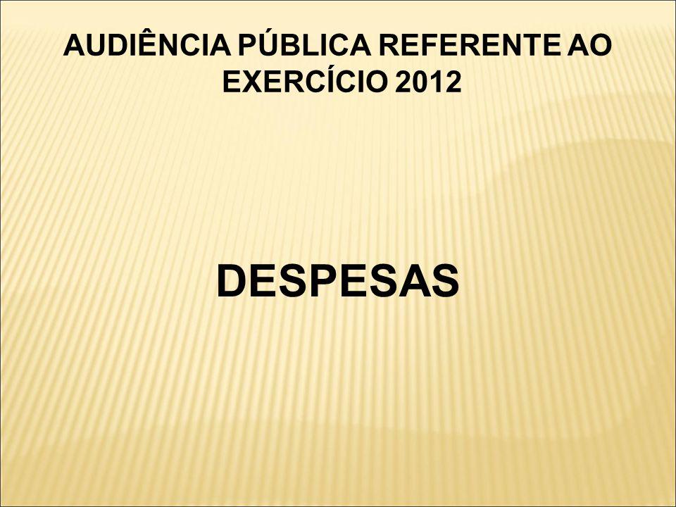 DESPESAS COM SAÚDE-COMPARATIVO DO EXERCÍCIO DE 2011/2012 2011 2012 RECEITA LÍQUIDA RESULTANTE DE IMPOSTOS 13.701.115,6114.692.593,48 APLICAÇÃO MÍNIMA ANUAL – EC 29 (15%) 2.305.886,47 16,83% 3.090.166,30 21,03%