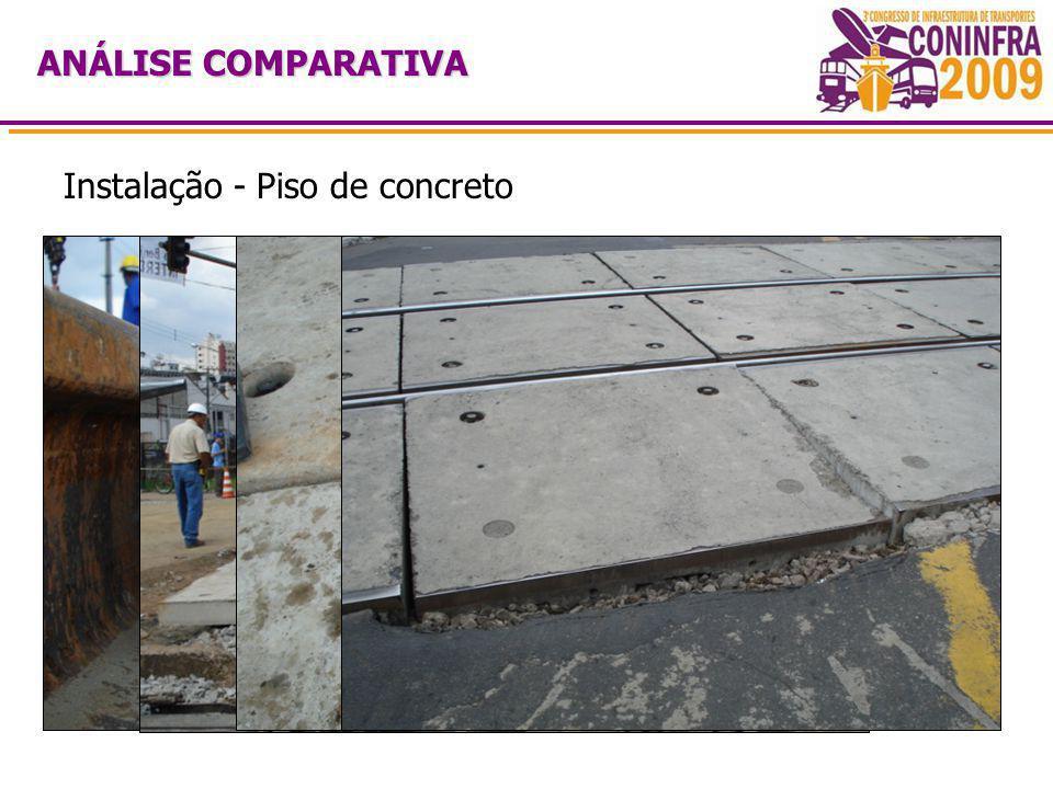 Instalação - Piso de concreto ANÁLISE COMPARATIVA