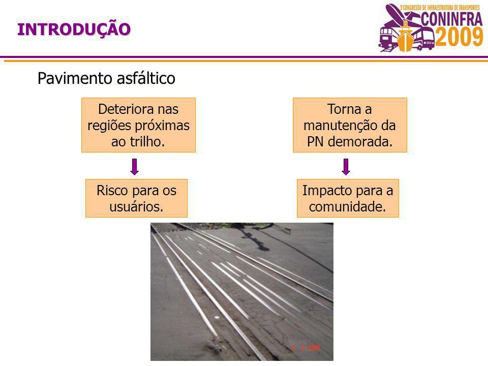 INTRODUÇÃO Pavimento asfáltico Deteriora nas regiões próximas ao trilho. Torna a manutenção da PN demorada. Risco para os usuários. Impacto para a com