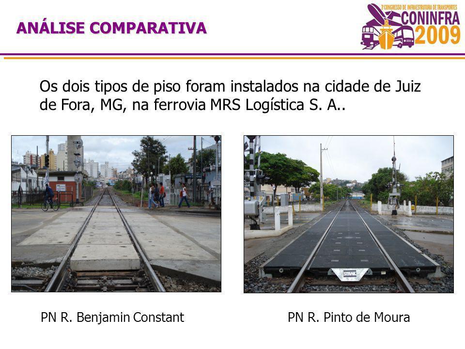 ANÁLISE COMPARATIVA Os dois tipos de piso foram instalados na cidade de Juiz de Fora, MG, na ferrovia MRS Logística S. A.. PN R. Benjamin ConstantPN R