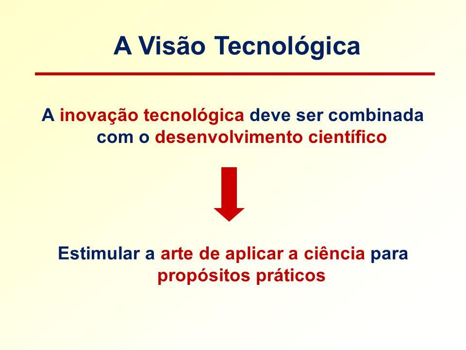 A Visão Tecnológica A inovação tecnológica deve ser combinada com o desenvolvimento científico Estimular a arte de aplicar a ciência para propósitos práticos