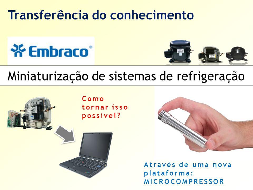 Transferência do conhecimento Ruído externo em aeronaves Miniaturização de sistemas de refrigeração Como tornar isso possível.