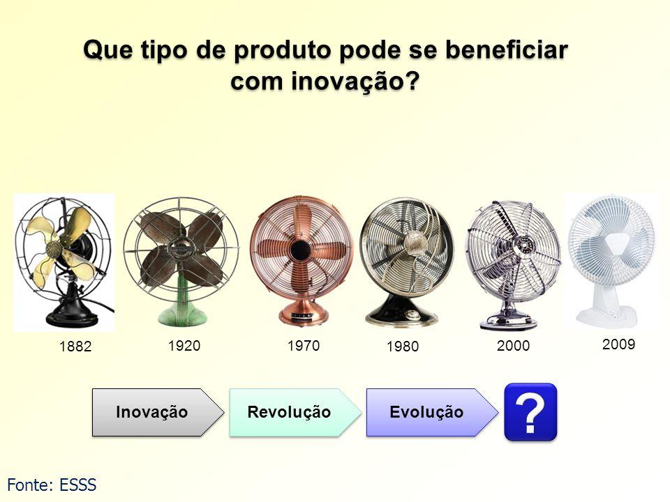 Que tipo de produto pode se beneficiar com inovação.