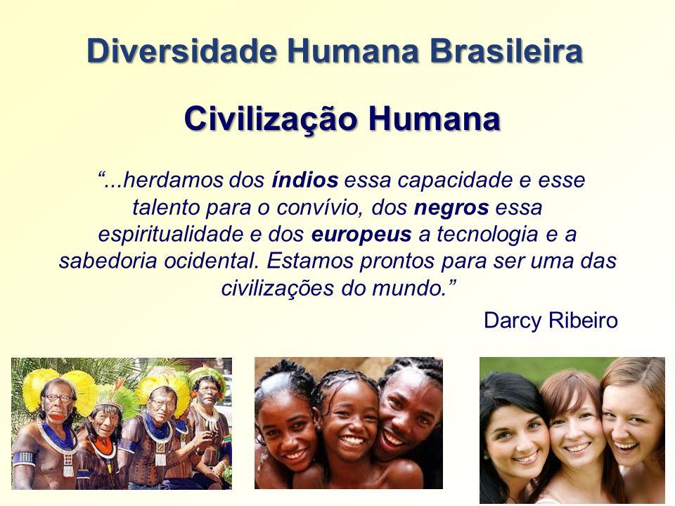Diversidade Humana Brasileira Civilização Humana Civilização Humana ...herdamos dos índios essa capacidade e esse talento para o convívio, dos negros essa espiritualidade e dos europeus a tecnologia e a sabedoria ocidental.
