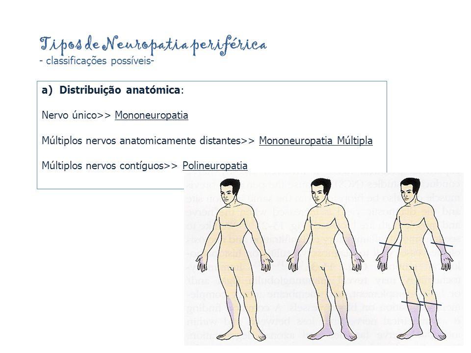 a)Distribuição anatómica: Nervo único>> Mononeuropatia Múltiplos nervos anatomicamente distantes>> Mononeuropatia Múltipla Múltiplos nervos contíguos>> Polineuropatia Tipos de Neuropatia periférica - classificações possíveis-