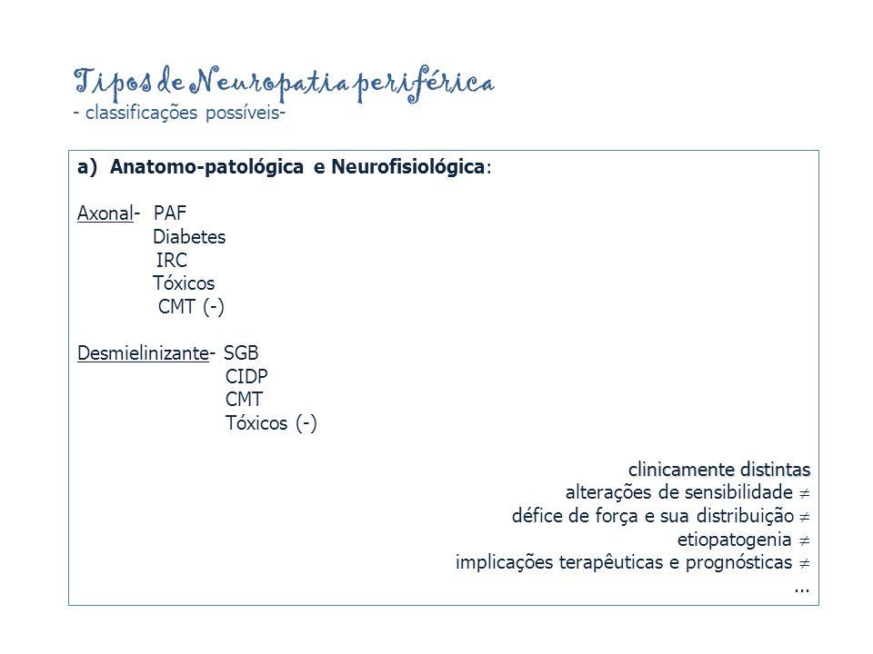 Tipos de Neuropatia periférica - classificações possíveis- a)Anatomo-patológica e Neurofisiológica: Axonal- PAF Diabetes IRC Tóxicos CMT (-) Desmielinizante- SGB CIDP CMT Tóxicos (-) clinicamente distintas alterações de sensibilidade  défice de força e sua distribuição  etiopatogenia  implicações terapêuticas e prognósticas ...