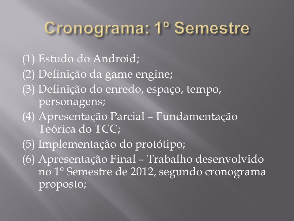 (1) Estudo do Android; (2) Definição da game engine; (3) Definição do enredo, espaço, tempo, personagens; (4) Apresentação Parcial – Fundamentação Teó