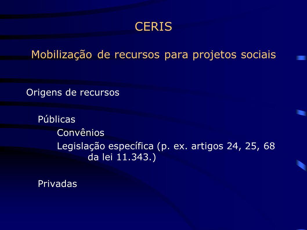 CERIS Mobilização de recursos para projetos sociais Origens de recursos Públicas Convênios Legislação específica (p. ex. artigos 24, 25, 68 da lei 11.