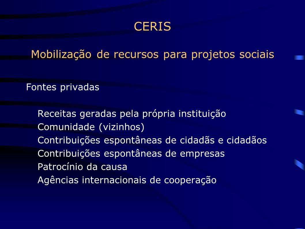 CERIS Mobilização de recursos para projetos sociais Histórico Até o final da década de 1990 –Fontes basicamente internacionais –Doadores com recursos próprios –Tomadores do terceiro mundo –Modelo doação –Investimento e custeio permitidos