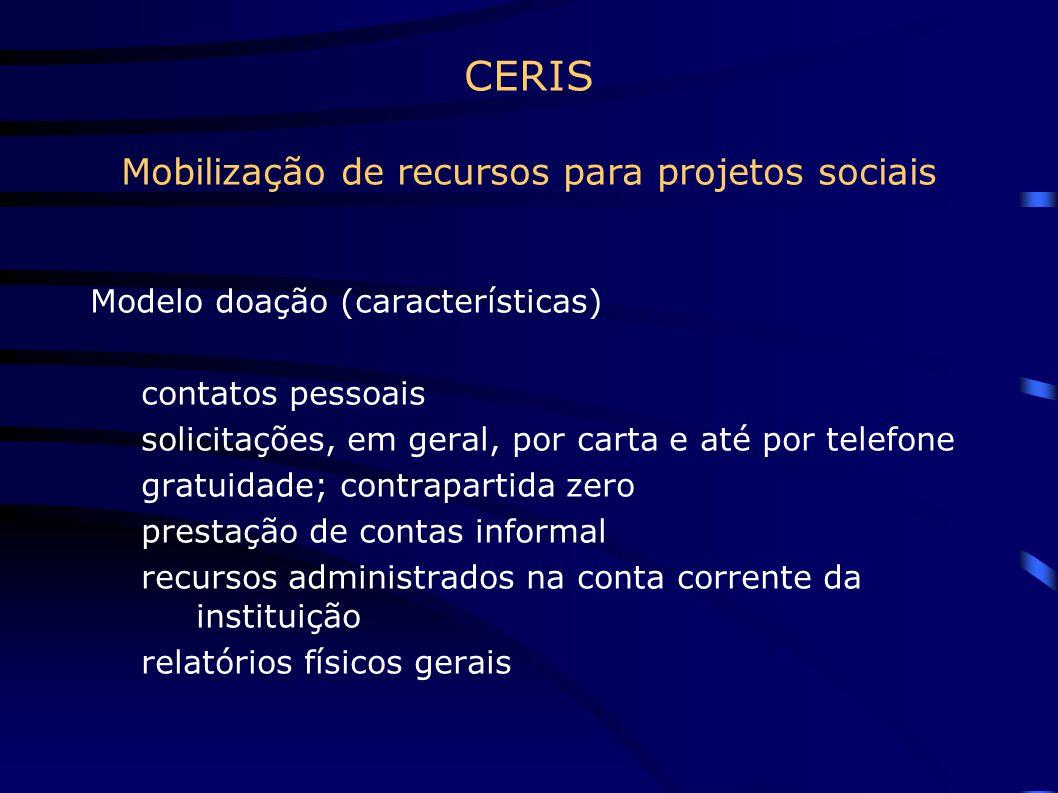 CERIS Mobilização de recursos para projetos sociais Modelo doação (características) contatos pessoais solicitações, em geral, por carta e até por tele