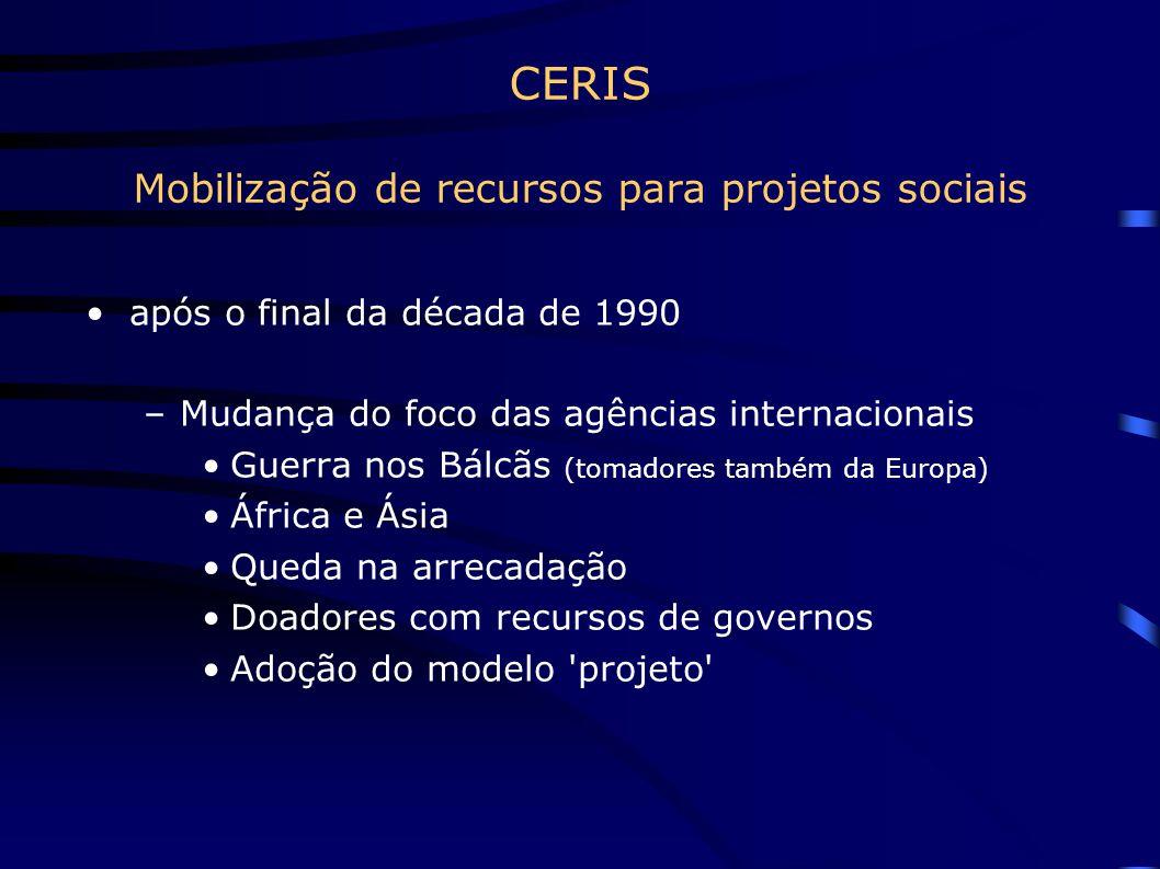 CERIS Mobilização de recursos para projetos sociais Conseqüências para as organizações no Brasil –Escassez de recursos –Complexidade do modelo projeto –Controles rígidos –Investimento, sim; custeio, não.