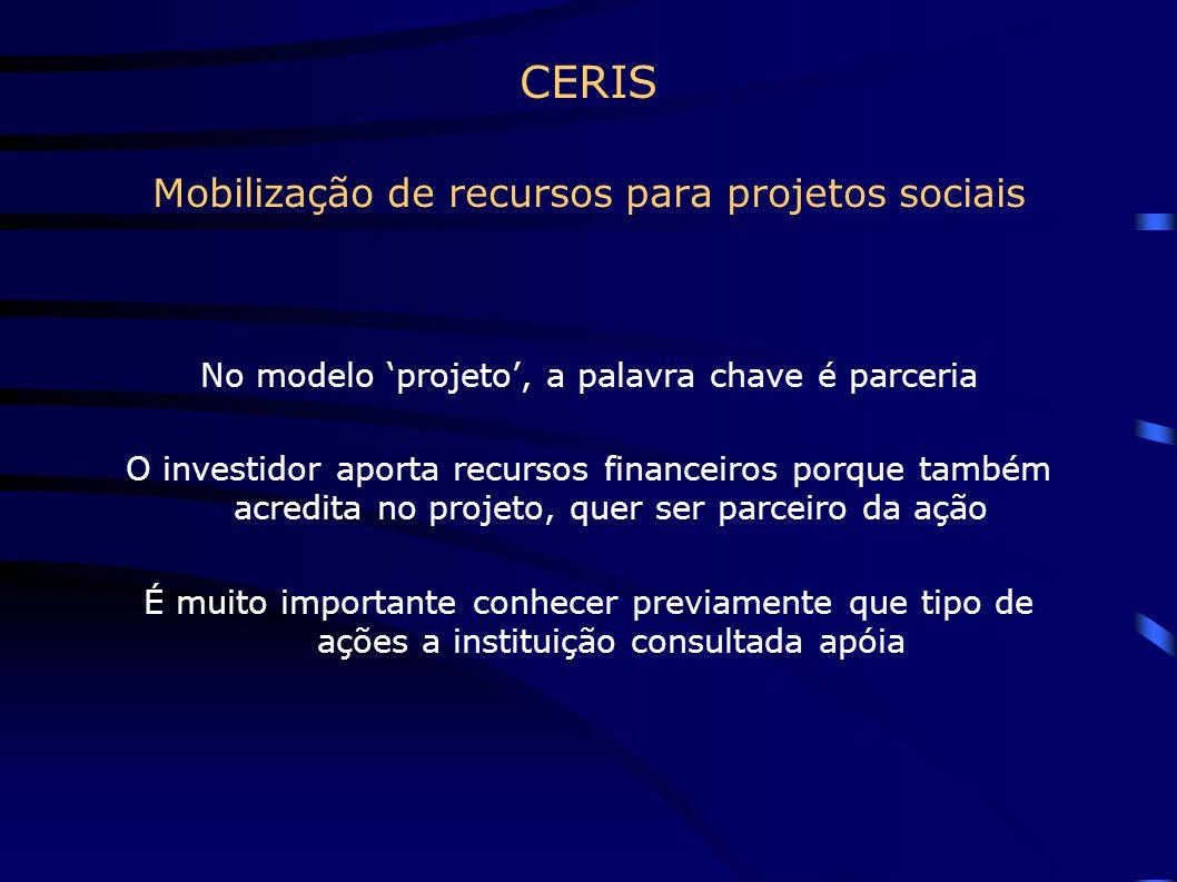CERIS Mobilização de recursos para projetos sociais O modelo projeto (aspectos técnicos) Negociações mais impessoais Objetivo e justificativas Metas (itens concretos, mensuráveis) Metodologia Resultados esperados Monitoramento Avaliação Publicação (visibilidade)