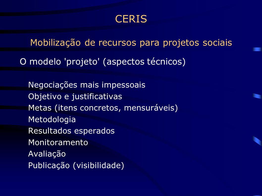 CERIS Mobilização de recursos para projetos sociais O modelo 'projeto' (aspectos técnicos) Negociações mais impessoais Objetivo e justificativas Metas