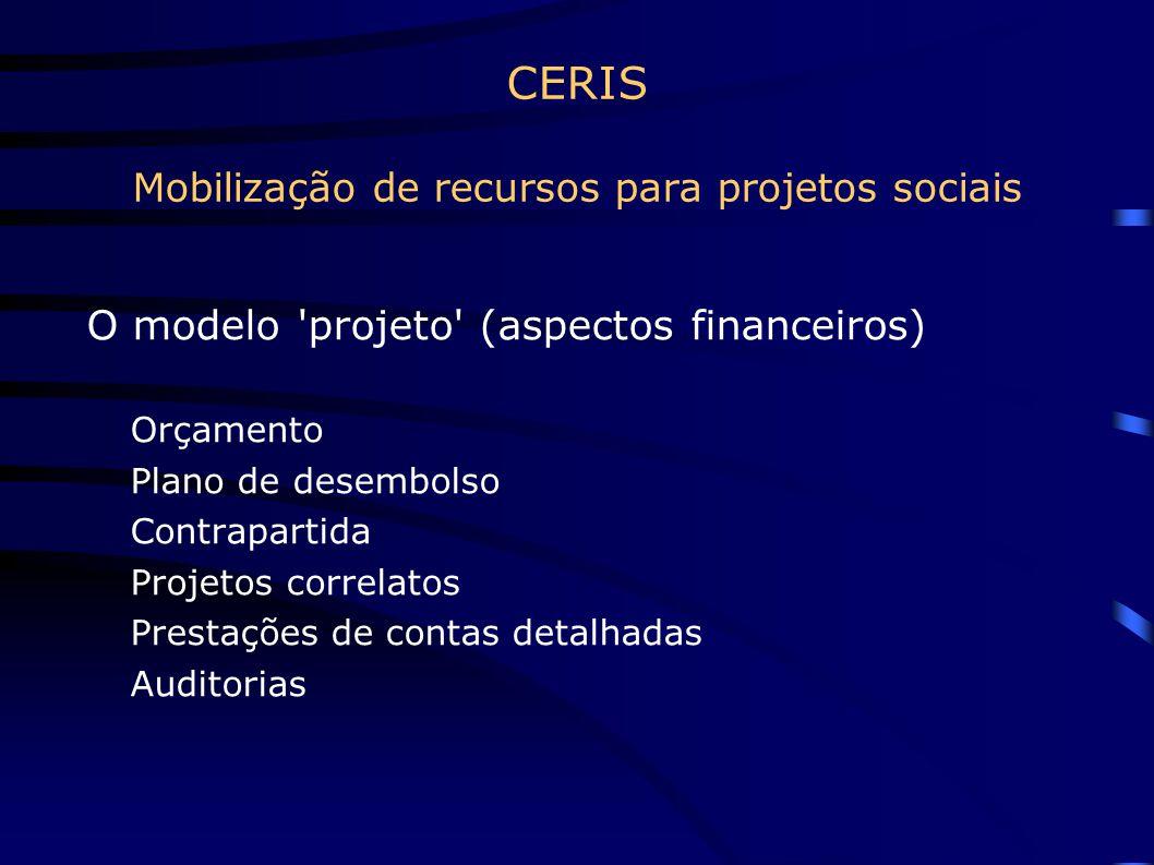 CERIS Mobilização de recursos para projetos sociais O modelo 'projeto' (aspectos financeiros) Orçamento Plano de desembolso Contrapartida Projetos cor
