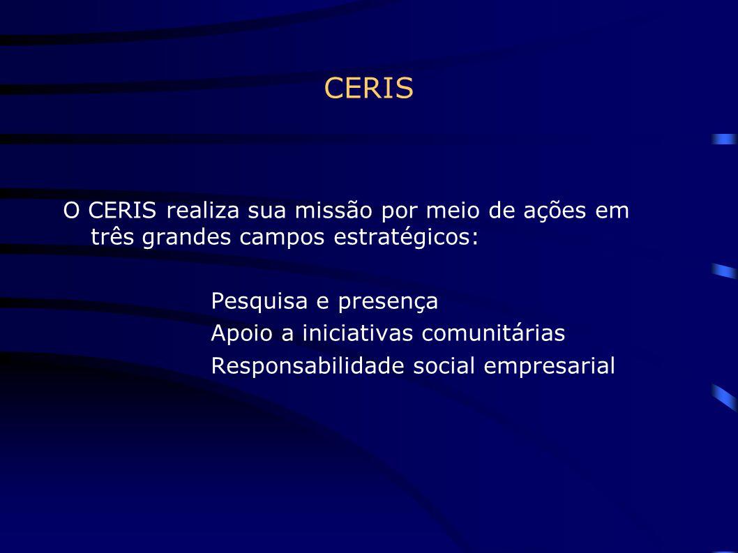 CERIS O CERIS realiza sua missão por meio de ações em três grandes campos estratégicos: Pesquisa e presença Apoio a iniciativas comunitárias Responsab