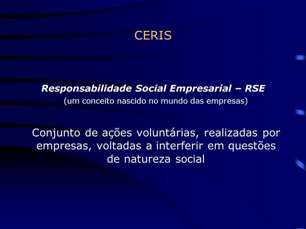CERIS Responsabilidade Social Empresarial – RSE (um conceito nascido no mundo das empresas) Conjunto de ações voluntárias, realizadas por empresas, vo