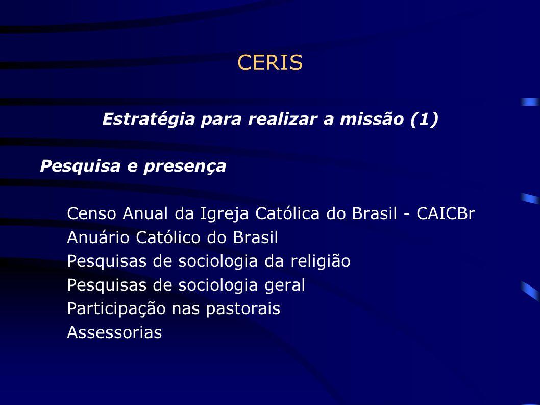 CERIS Estratégia para realizar a missão (1) Pesquisa e presença Censo Anual da Igreja Católica do Brasil - CAICBr Anuário Católico do Brasil Pesquisas