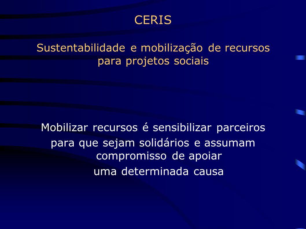 CERIS Sustentabilidade e mobilização de recursos para projetos sociais Mobilizar recursos é sensibilizar parceiros para que sejam solidários e assumam