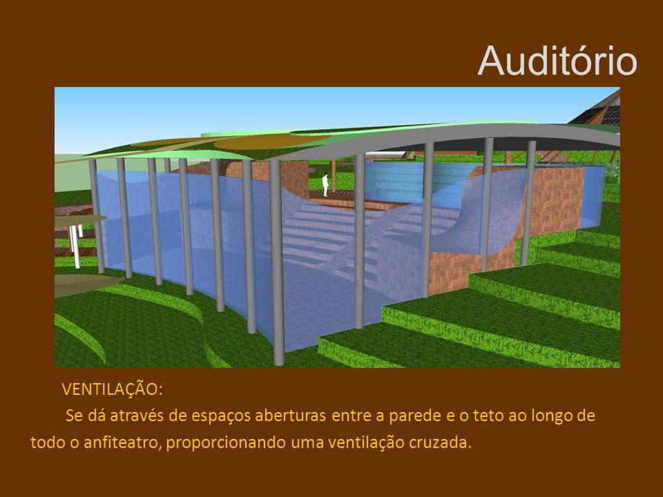 VENTILAÇÃO: Se dá através de espaços aberturas entre a parede e o teto ao longo de todo o anfiteatro, proporcionando uma ventilação cruzada.