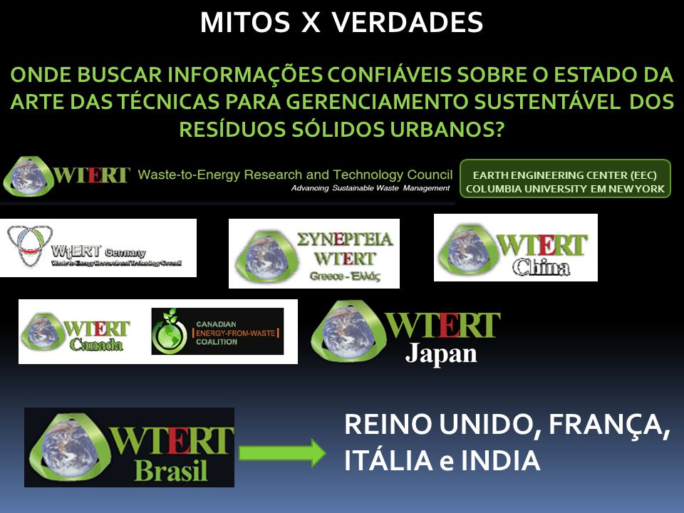 Conselho de Pesquisa em Tecnologia de Geração de Energia a Partir de Resíduos Progresso no Gerenciamento Sustentável de Resíduos Waste-to-Energy Research and Technology Council Advancing Sustainable Waste Management Os objetivos do WTERT-Brasil são: 1.