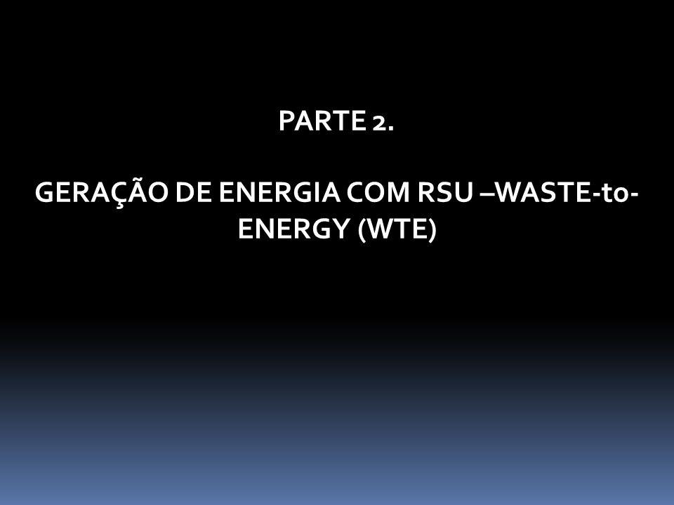 PARTE 2. GERAÇÃO DE ENERGIA COM RSU –WASTE-to- ENERGY (WTE)