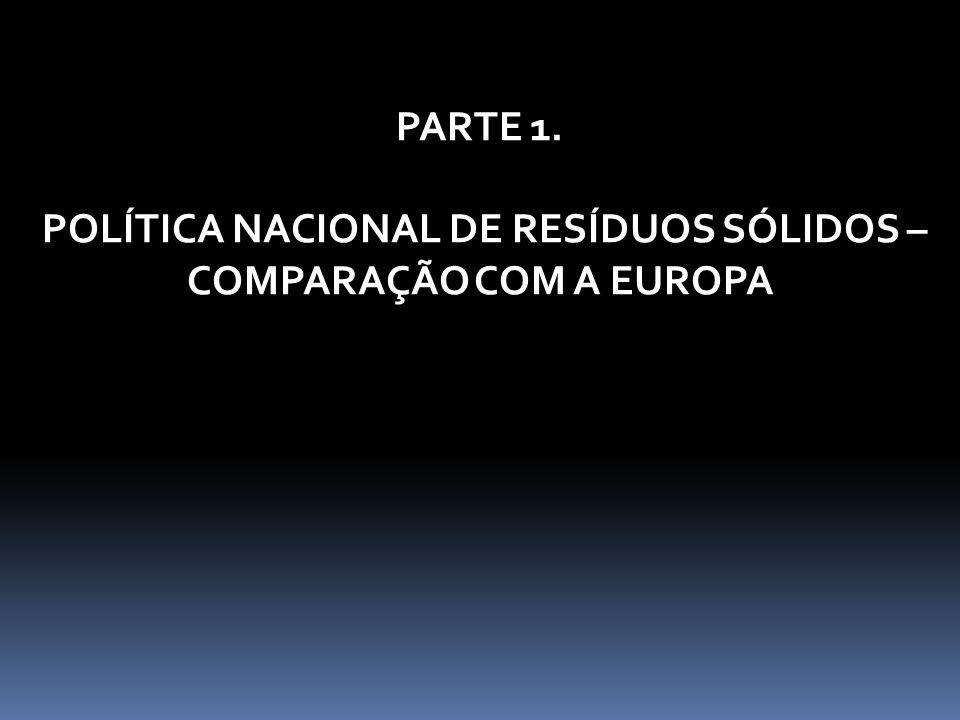 PARTE 1. POLÍTICA NACIONAL DE RESÍDUOS SÓLIDOS – COMPARAÇÃO COM A EUROPA