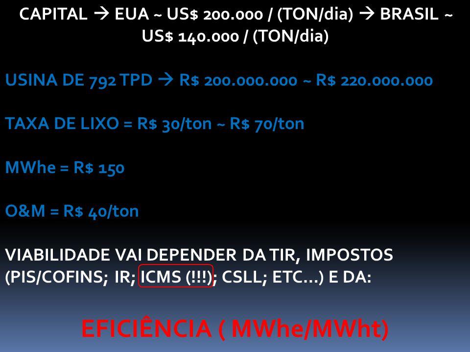 CAPITAL  EUA ~ US$ 200.000 / (TON/dia)  BRASIL ~ US$ 140.000 / (TON/dia) USINA DE 792 TPD  R$ 200.000.000 ~ R$ 220.000.000 TAXA DE LIXO = R$ 30/ton