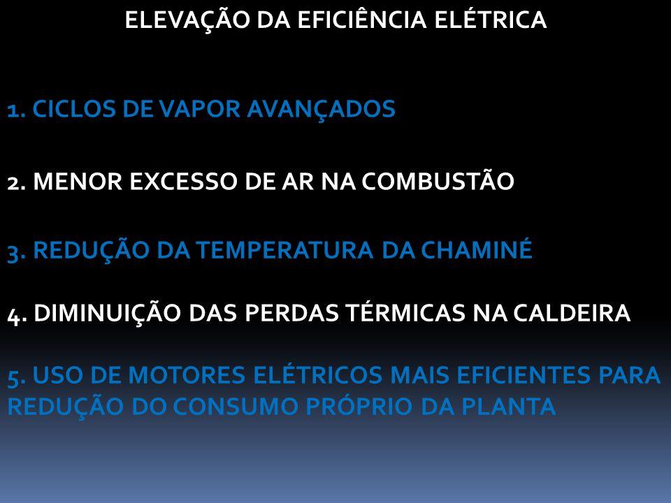 ELEVAÇÃO DA EFICIÊNCIA ELÉTRICA 1. CICLOS DE VAPOR AVANÇADOS 2. MENOR EXCESSO DE AR NA COMBUSTÃO 3. REDUÇÃO DA TEMPERATURA DA CHAMINÉ 4. DIMINUIÇÃO DA