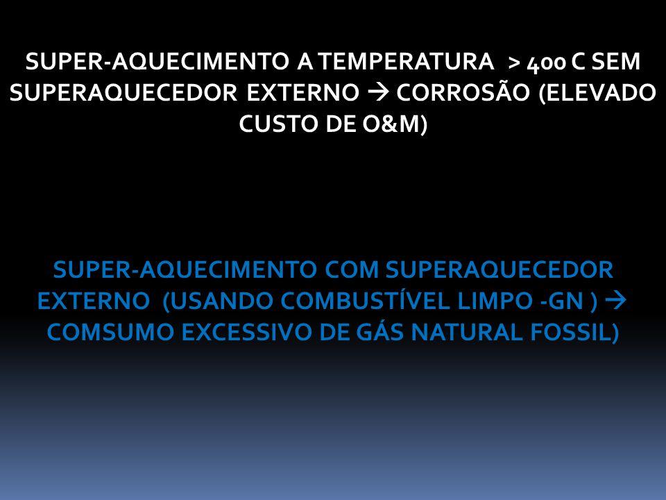 SUPER-AQUECIMENTO A TEMPERATURA > 400 C SEM SUPERAQUECEDOR EXTERNO  CORROSÃO (ELEVADO CUSTO DE O&M) SUPER-AQUECIMENTO COM SUPERAQUECEDOR EXTERNO (USA