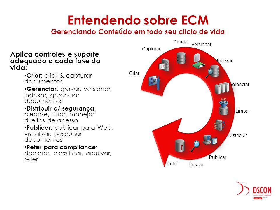 Entendendo sobre ECM Gerenciando Conteúdo em todo seu cliclo de vida Aplica controles e suporte adequado a cada fase da vida: Criar : criar & capturar