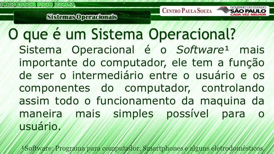 Sistema Operacional é o Software¹ mais importante do computador, ele tem a função de ser o intermediário entre o usuário e os componentes do computado