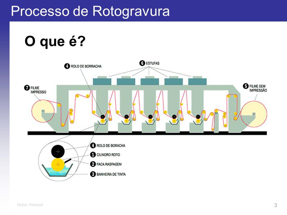 Processo de Rotogravura 3 Nuno Manuel O que é?