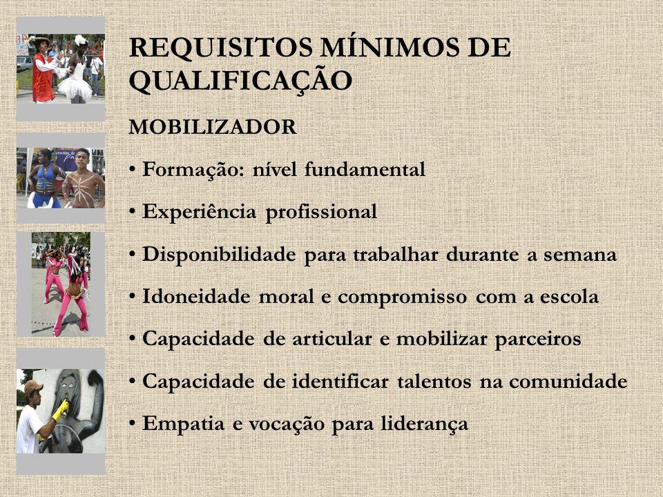 REQUISITOS MÍNIMOS DE QUALIFICAÇÃO MOBILIZADOR Formação: nível fundamental Experiência profissional Disponibilidade para trabalhar durante a semana Id