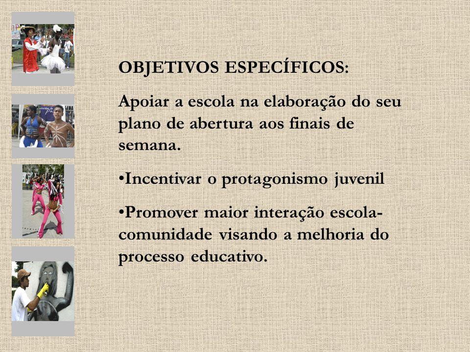 OBJETIVOS ESPECÍFICOS: Apoiar a escola na elaboração do seu plano de abertura aos finais de semana. Incentivar o protagonismo juvenil Promover maior i