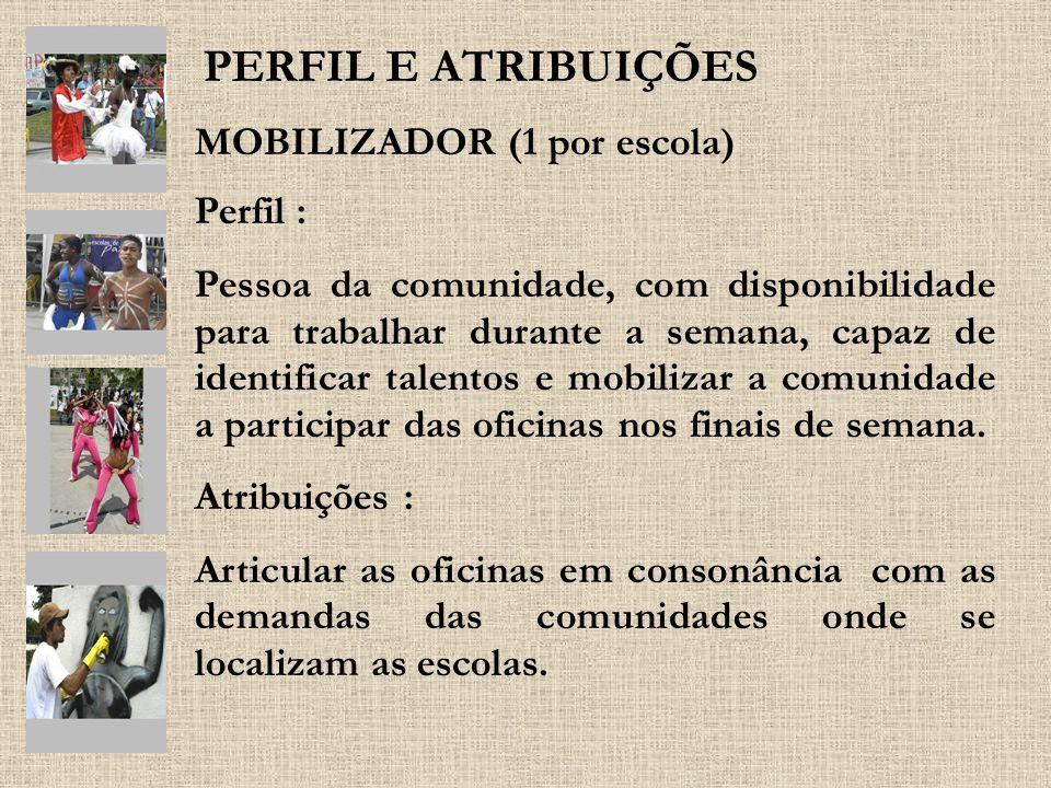 MOBILIZADOR (1 por escola) Perfil : Pessoa da comunidade, com disponibilidade para trabalhar durante a semana, capaz de identificar talentos e mobiliz