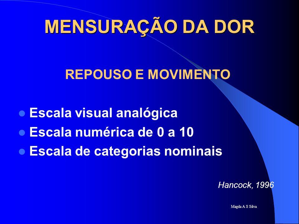 Magda A S Silva MENSURAÇÃO DA DOR REPOUSO E MOVIMENTO Escala visual analógica Escala numérica de 0 a 10 Escala de categorias nominais Hancock, 1996